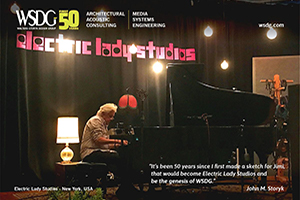John Storyk celebrates 50 years of acoustic innovation and excellence with WSDG, this year at the AES 2019 147th convention. John Storyk playing the piano at Electric Lady Studios.