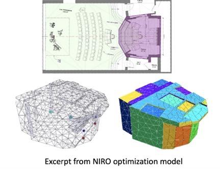 REDI Acoustics' NIRO Excerpt.