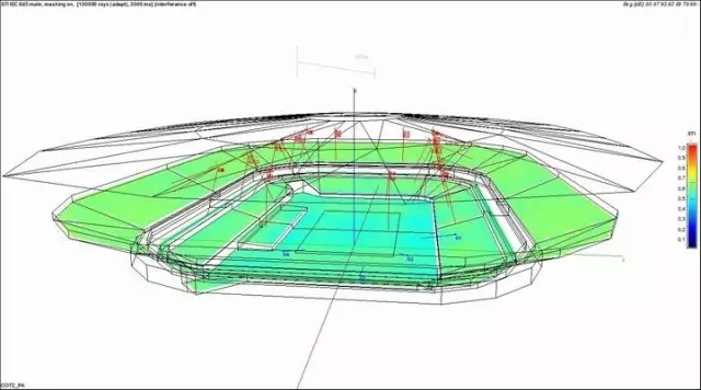 Arena Olympics Rio Sports Acoustics Systems Integration Speech Intelligibility